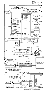 schematic wiring diagram of a refrigerator diagram schematic wiring diagram of a refrigerator electrical