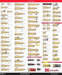 45 Explicit Cartridge Primer Size Chart