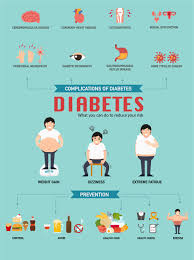 Maybe you would like to learn more about one of these? Prediabetes Diet The Ultimate Plan To Avoid Diabetes Want To Avoid Diabetes Here S An Easy To Follow Healthy Eating Plan That Can Help Without Making You Feel Deprived