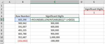 Excel Round Formulas Formulas For Rounding Numbers In Excel Dummies
