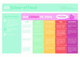 Baby Color Chart - Beste.globalaffairs.co