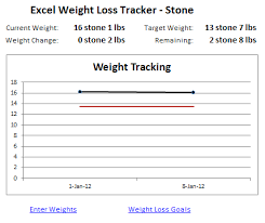 weekly weigh in charts excel weight loss tracker