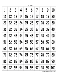 Blank 100 Number Chart Blank 100 Chart Fill Online Printable Fillable Blank