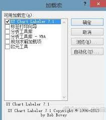 The Xy Chart Labeler