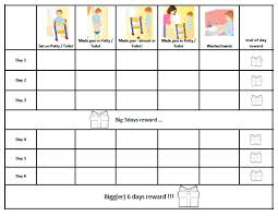 Potty Training Chart Template - April.onthemarch.co