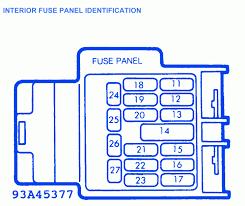 mk1 mx5 fuse box layout wiring diagrams best mx5 mk1 fuse box diagram schema wiring diagram online fuse box home fuse mazda diagram box