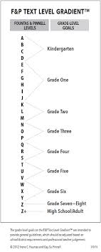 Grade Level Age Chart F P Text Level Gradient Guided Reading Levels A