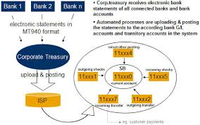 Bank Reconciliation Example Beauteous Bank Reconciliation Shared Services Center AIC EIC [Readonly