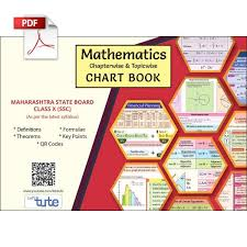 Lotto Chart Book Pdf Letstute Mathematics Topicwise Chapterwise Charts For