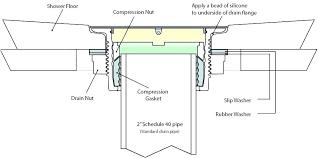 install shower drain dr oatey base