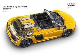 2017 Audi R8 Spyder V10 Goes Kinky Topless in New York - autoevolution