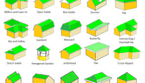 Hip Roof vs. Gable Roof - Pros & Cons of Each