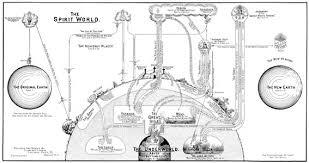 The Spirit World Chart