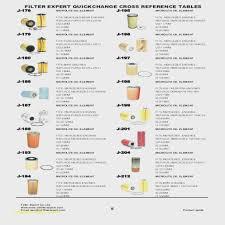 Kubota Oil Filter Cross Reference Chart Prototypical Kn Oil Filter Cross Reference Chart Baldwin Air