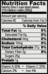 Cantaloupe Nutrition Chart Random Melon Facts