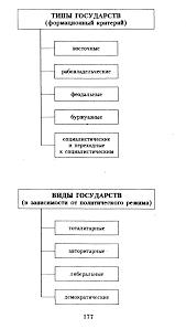 Реферат Понятие сущность и назначение государства ru