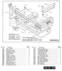 94 club car golf cart wiring diagram wiring diagram 2018 club car wiring diagram 48 volt at 1979 Club Car Wiring Diagram