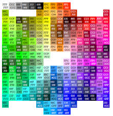 Web Color Chart Names Color Codes Html Css Wiki Fandom