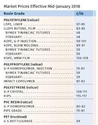 Pe Pvc Prices Down Pp Ps Pet Up Plastics Technology
