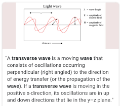 Transverse Nature Of Light Explain Transverse Nature Of Electromagnetic Waves Brainly In