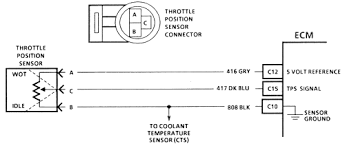 repair guides electronic engine controls throttle position 3 wire sensor connection at Sensor Wiring Diagram