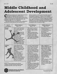 Age And Stage Development Chart Middle Childhood And Adolescent Development