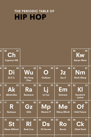 The Periodic Table of HIP HOP by Neil Kulkarni