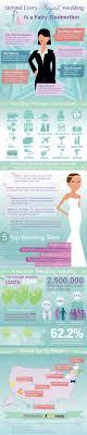 Best 25 Wedding Planner Jobs Ideas On Pinterest Event