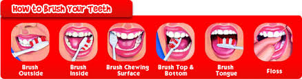 Colgate Tooth Brushing Chart Related Keywords Suggestions