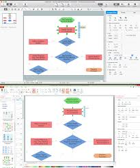 Business Process Flow Chart Software Circumstantial Payment Process Flow Diagram Flowchart For