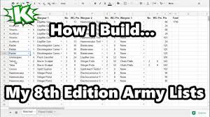 40k 8th Edition Army Builder Sheet