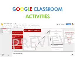 Parts Of A Plot Diagram Story Plot Diagram Elements Of Plot Google Classroom Activity