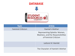 hamlet criticism essay each slide provides one or more articles  5 topicarticle feminist criticismhamlet s