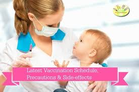 Total Vaccination Chart Of A Baby In India Latest Vaccination Chart India Immunization Schedule