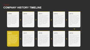 Company History Timeline Template Powerpoint And Keynote Template