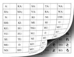 Printable Japanese Alphabet Chart Printable Japanese Alphabet