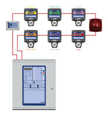 toxic flammable gas detection systems typical wiring diagram toxic flammable gas detection systems typical wiring diagram