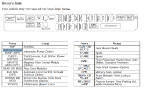 cadillac escalade fuse box diagramvehiclepad 2005 cadillac cts fuse diagram 2005 wiring diagrams