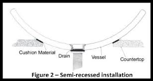 how to install a vessel sink. Vessel Sink Installation Figure For How To Install