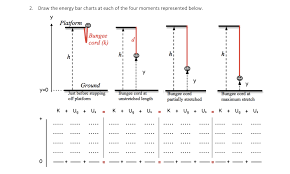 Draw Length Chart Solved Draw An Energy Bar Chart For Each Of The Following