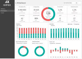 Excel Dashboard What Are The Best Dashboards In Excel You Have Come Across