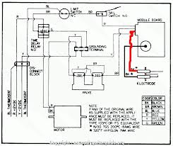 york gas furnace wiring wiring diagram user york heater wiring diagram wiring diagram york gas furnace wiring diagram old gas furnace wiring wiring