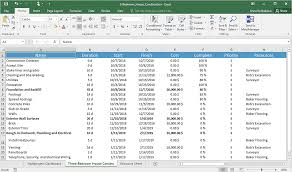Export Project To Excel Gantt Chart How To Export Project Data To Ms Excel Worksheet How To