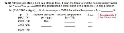Nitrogen Pressure Chart Solved 12 B Nitrogen Gas N2 Is Held In A Storage Tank