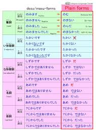 short form negative japanese 43 best japanese images on pinterest languages learning japanese