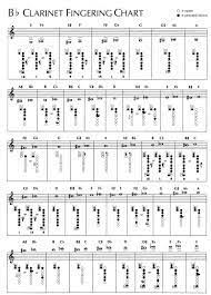B Flat Clarinet Transposition Chart Always Up To Date B Flat Clarinet Transposition Chart 2019
