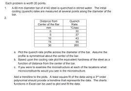 4140 Hardness Chart Solved Each Problem Is Worth 20 Points 1 A 60 Mm Diamete