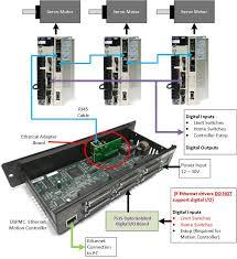 ethercat motion control mach3 mach4 installation overview