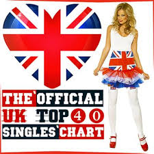 The Official Uk Top 40 Singles Chart Free Download Va The Official Uk Top 40 Singles Chart 16 August 2019