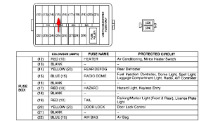 2008 ranger fuse box diagram on 2008 images free download wiring 2003 Mustang Fuse Box Diagram 2003 suzuki aerio fuse box diagram 2004 ranger fuse diagram mustang fuse box diagram 2008 f250 2000 mustang fuse box diagram